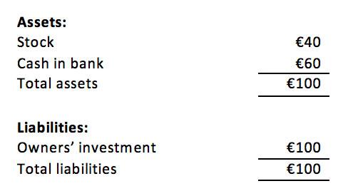 the keys to understanding your balance sheet parfrey murphy